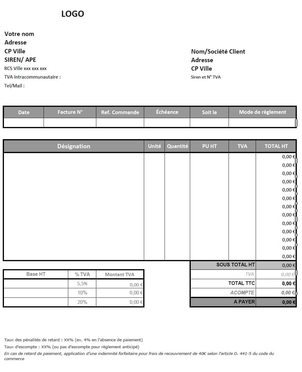Information facture : l'intérêt des modèles de facture